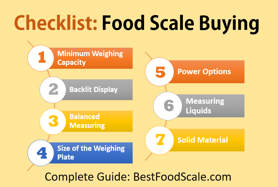 Checklist for buying Food Scale